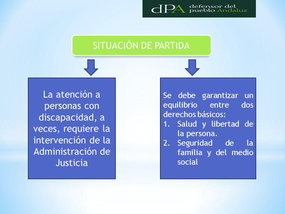 SITUACIÓN DE PARTIDA La atención a personas con discapacidad, a veces, requiere la intervención de la Administración de Justicia.