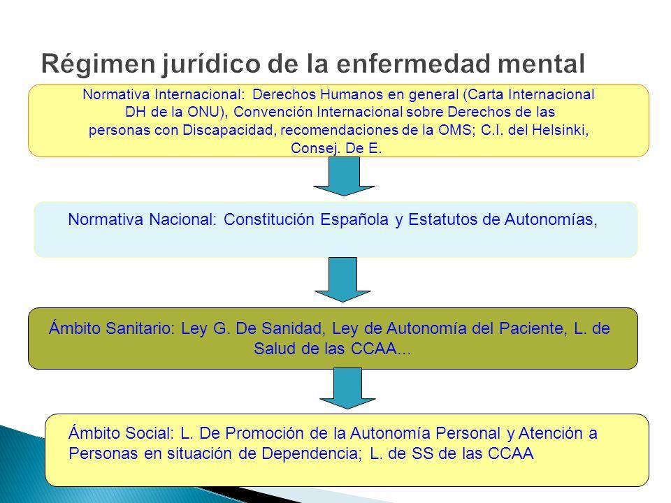 Régimen jurídico de la enfermedad mental