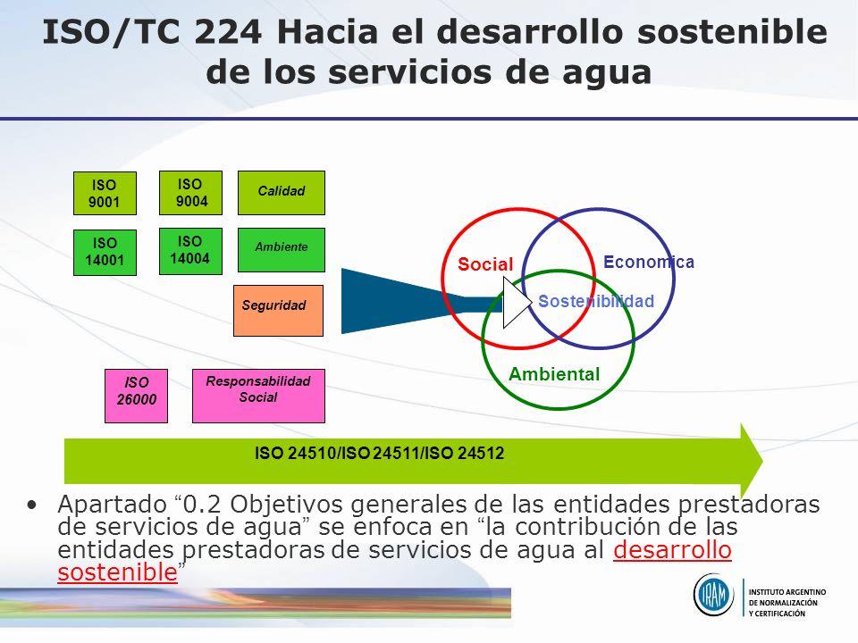 ISO/TC 224 Hacia el desarrollo sostenible de los servicios de agua