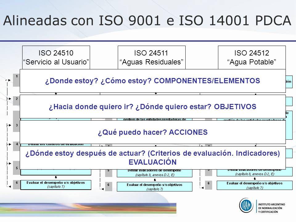 Alineadas con ISO 9001 e ISO 14001 PDCA