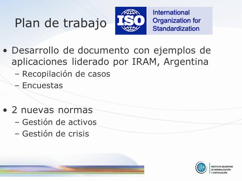 Plan de trabajo Desarrollo de documento con ejemplos de aplicaciones liderado por IRAM, Argentina. Recopilación de casos.