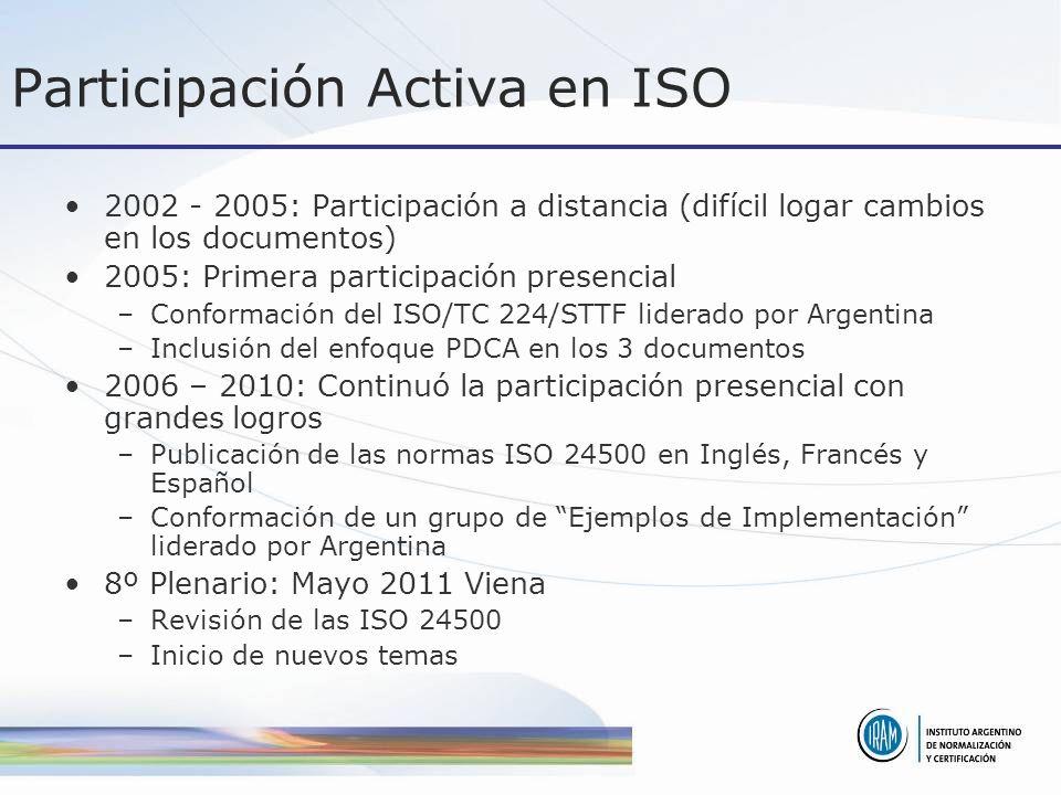 Participación Activa en ISO