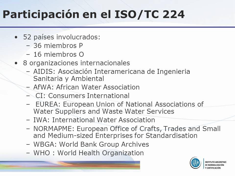 Participación en el ISO/TC 224