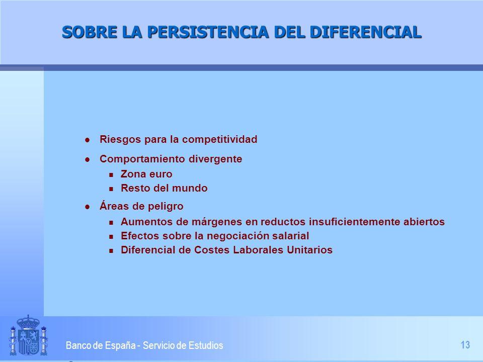 ÍNDICES DE COMPETITIVIDAD DE LA ECONOMÍA ESPAÑOLA (medidos por precios de consumo)