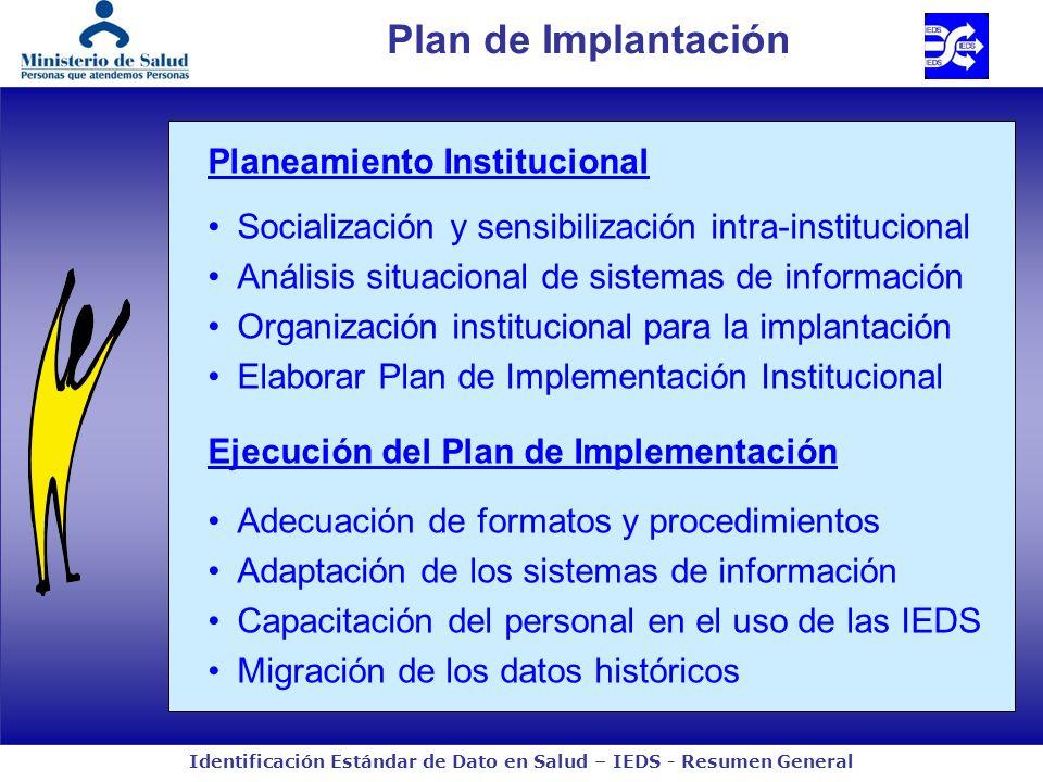 Plan de Implantación Planeamiento Institucional