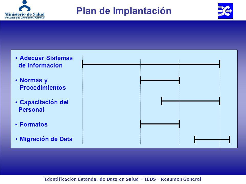 Plan de Implantación Adecuar Sistemas de Información