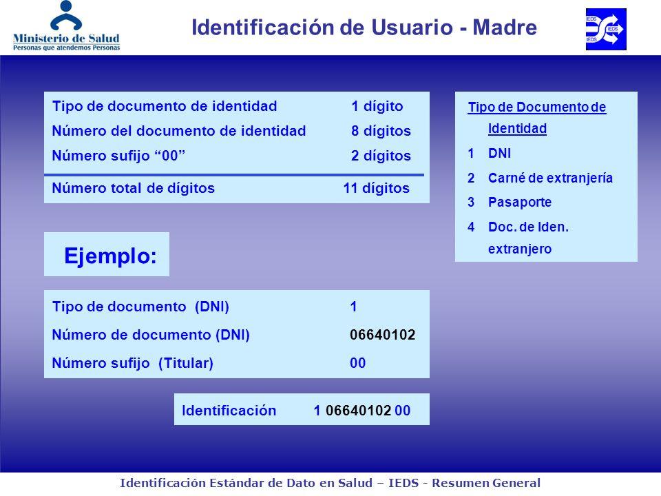 Identificación de Usuario - Madre