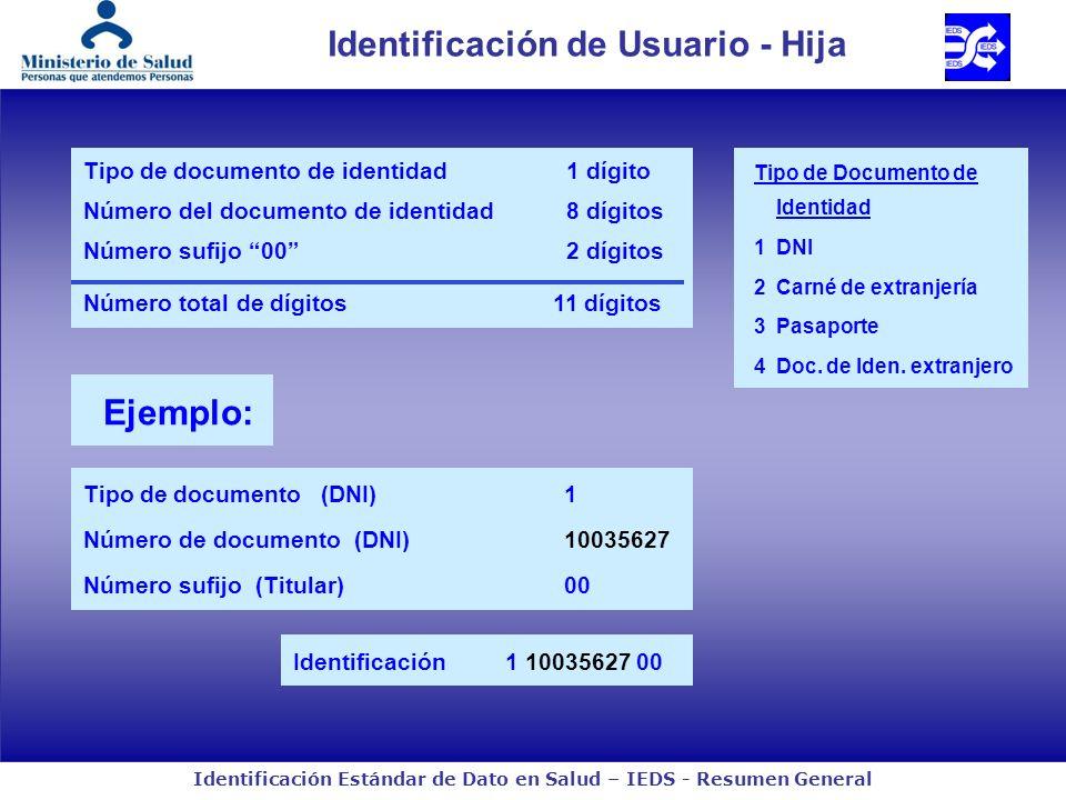 Identificación de Usuario - Hija