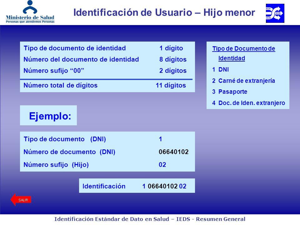 Identificación de Usuario – Hijo menor