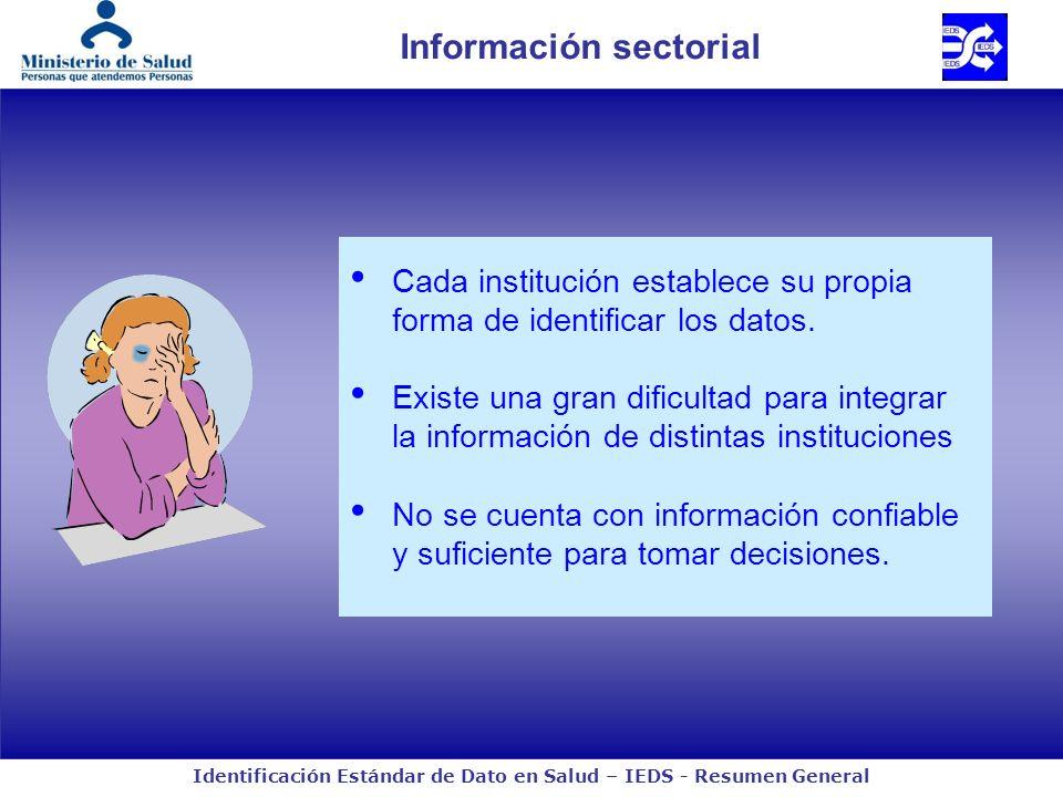 Información sectorial