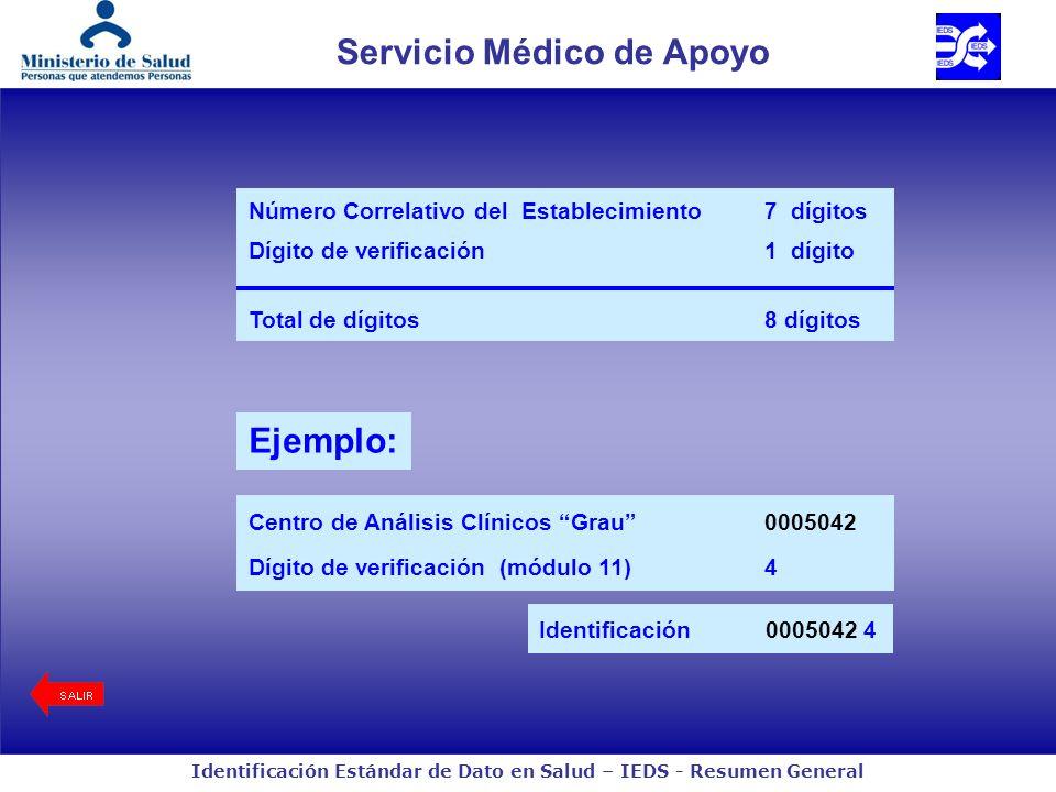 Servicio Médico de Apoyo