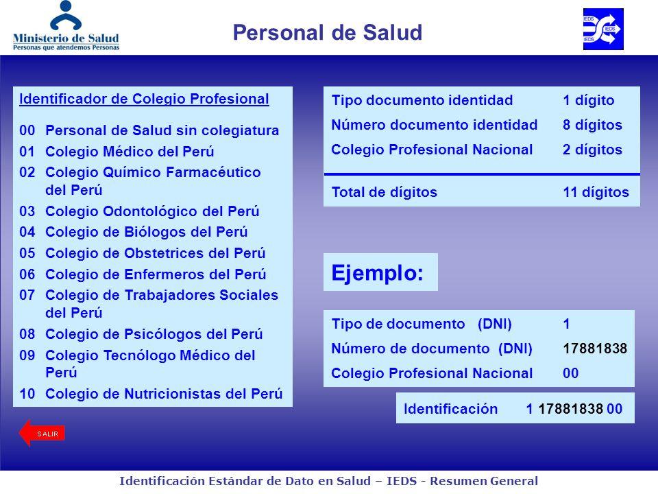 Personal de Salud Ejemplo: Identificador de Colegio Profesional