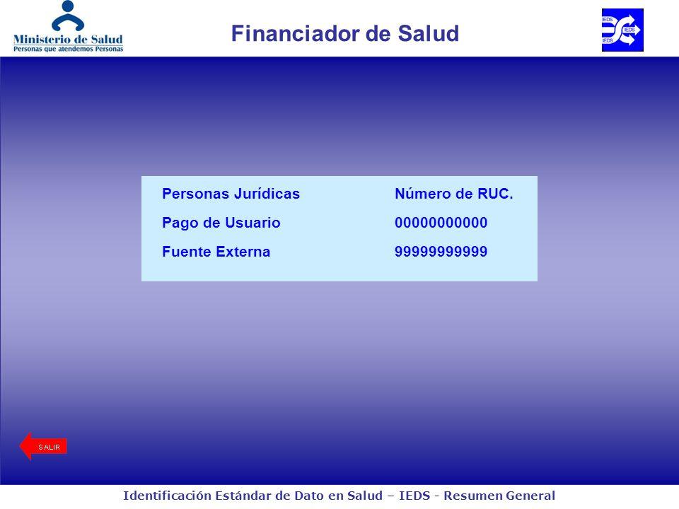 Financiador de Salud Personas Jurídicas Número de RUC.
