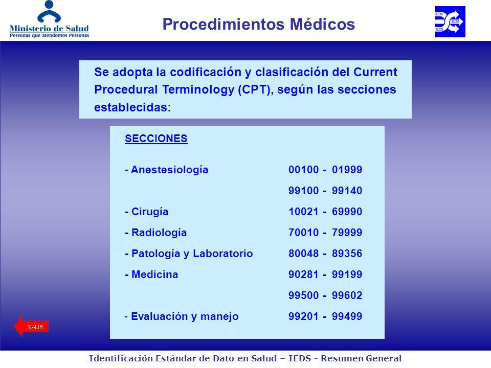 Procedimientos Médicos