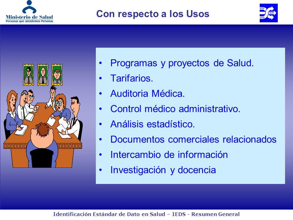 Con respecto a los Usos Programas y proyectos de Salud. Tarifarios. Auditoria Médica. Control médico administrativo.
