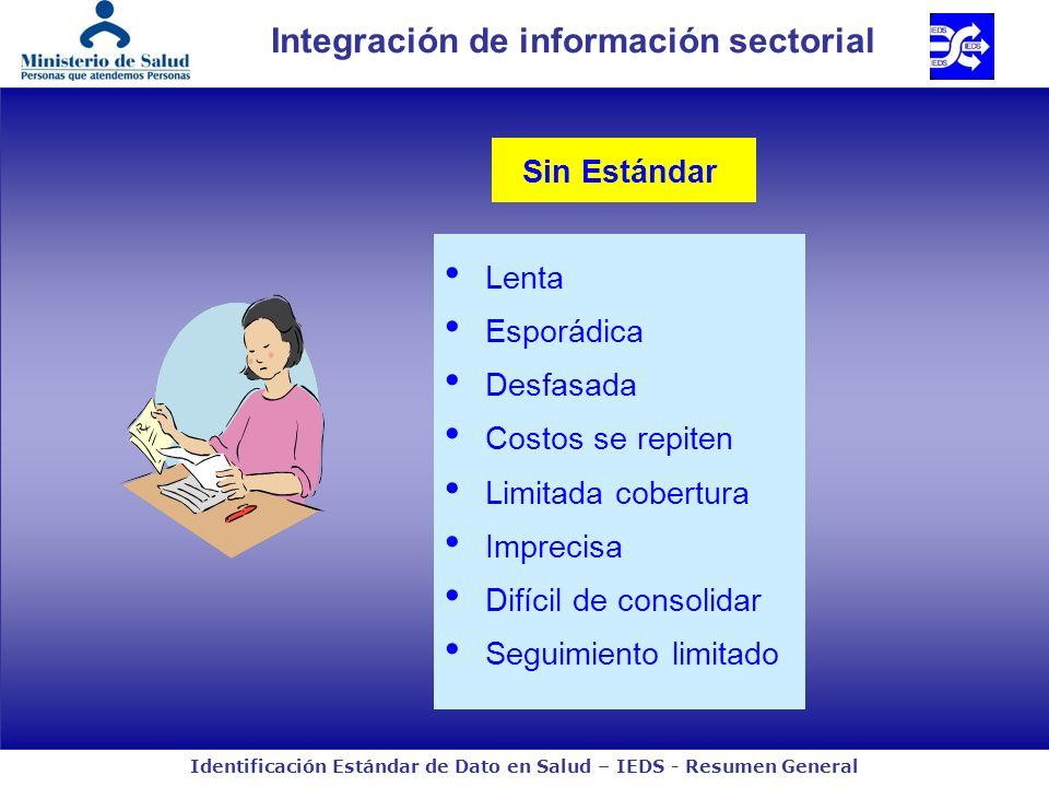 Integración de información sectorial