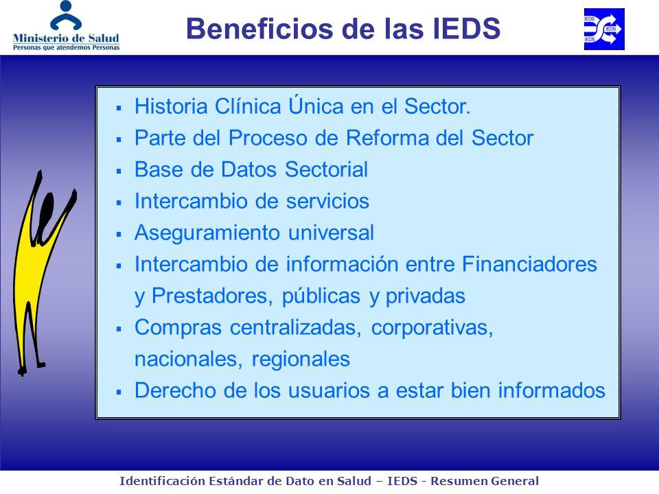 Beneficios de las IEDS Historia Clínica Única en el Sector.