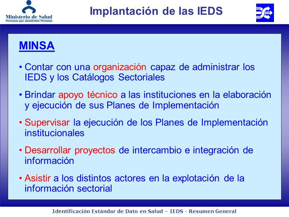 Implantación de las IEDS