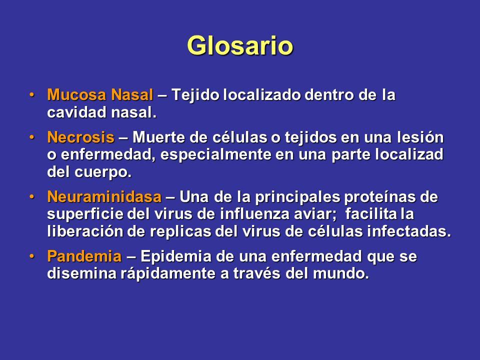 Glosario Mucosa Nasal – Tejido localizado dentro de la cavidad nasal.