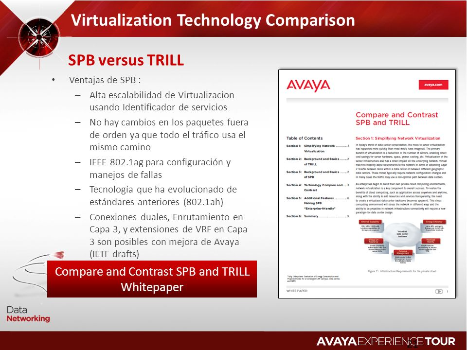 Virtualization Technology Comparison