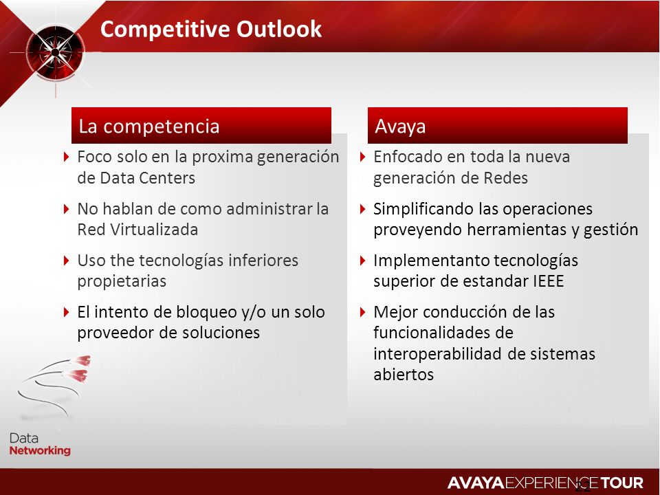 Competitive Outlook La competencia Avaya