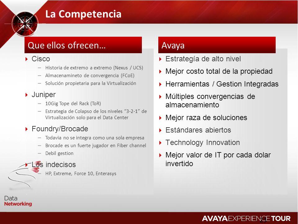 La Competencia Que ellos ofrecen… Avaya Cisco Juniper Foundry/Brocade
