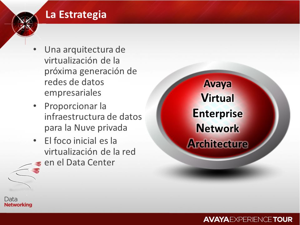 Virtual Enterprise Network Architecture