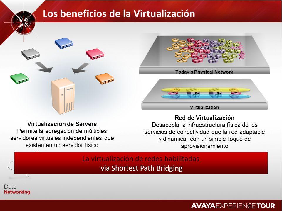 Los beneficios de la Virtualización