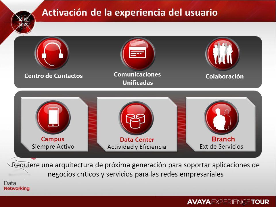 Activación de la experiencia del usuario