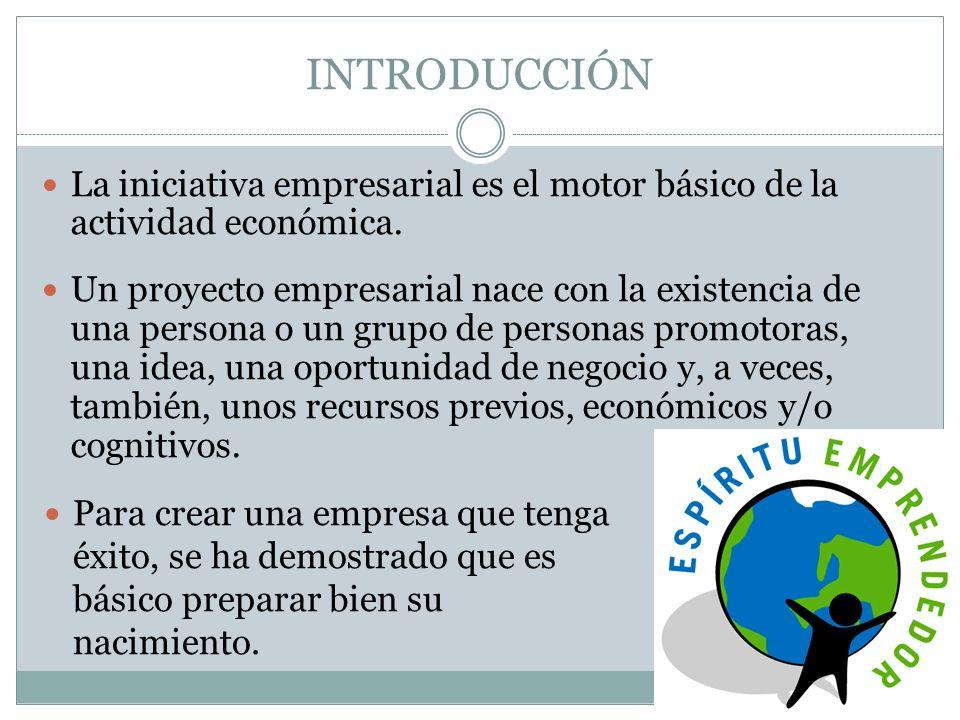 INTRODUCCIÓN La iniciativa empresarial es el motor básico de la actividad económica.
