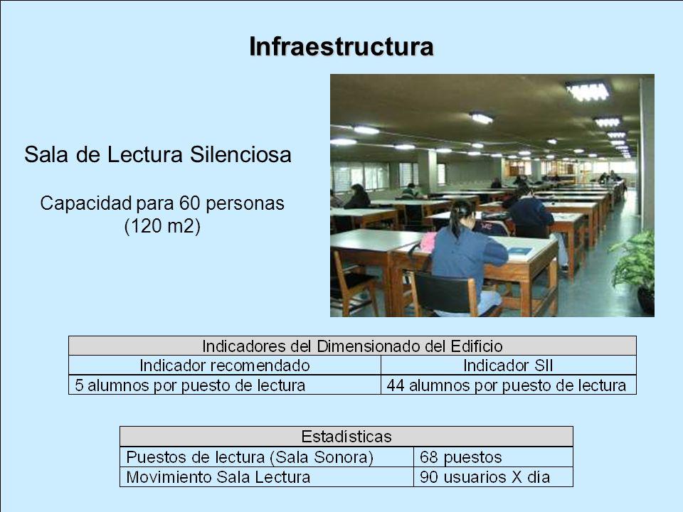 Capacidad para 60 personas (120 m2)