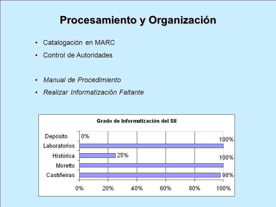 Procesamiento y Organización