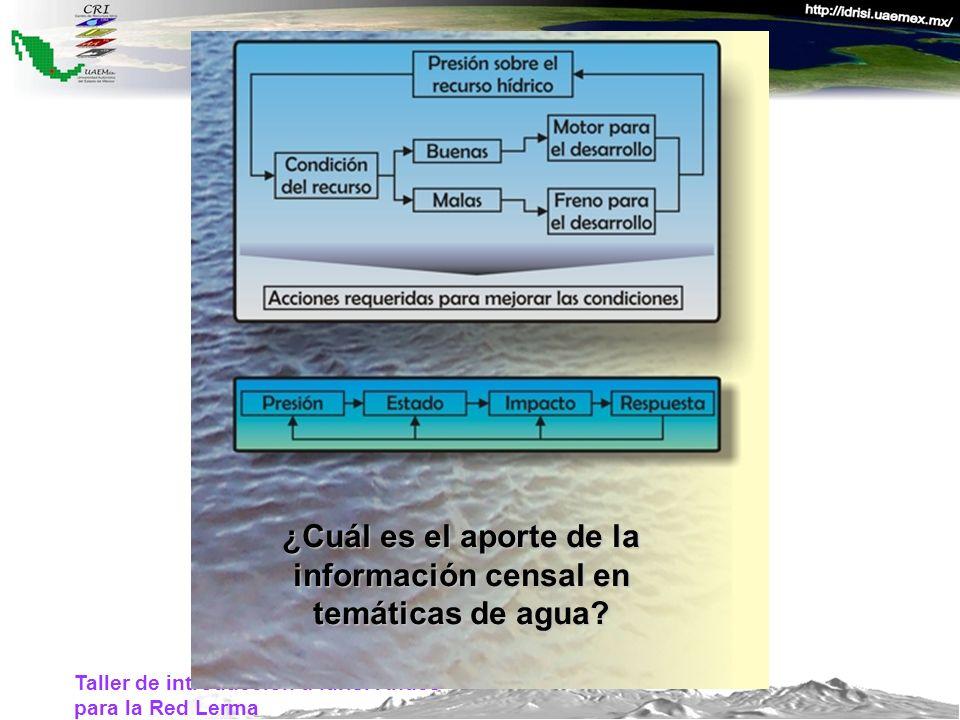 ¿Cuál es el aporte de la información censal en temáticas de agua