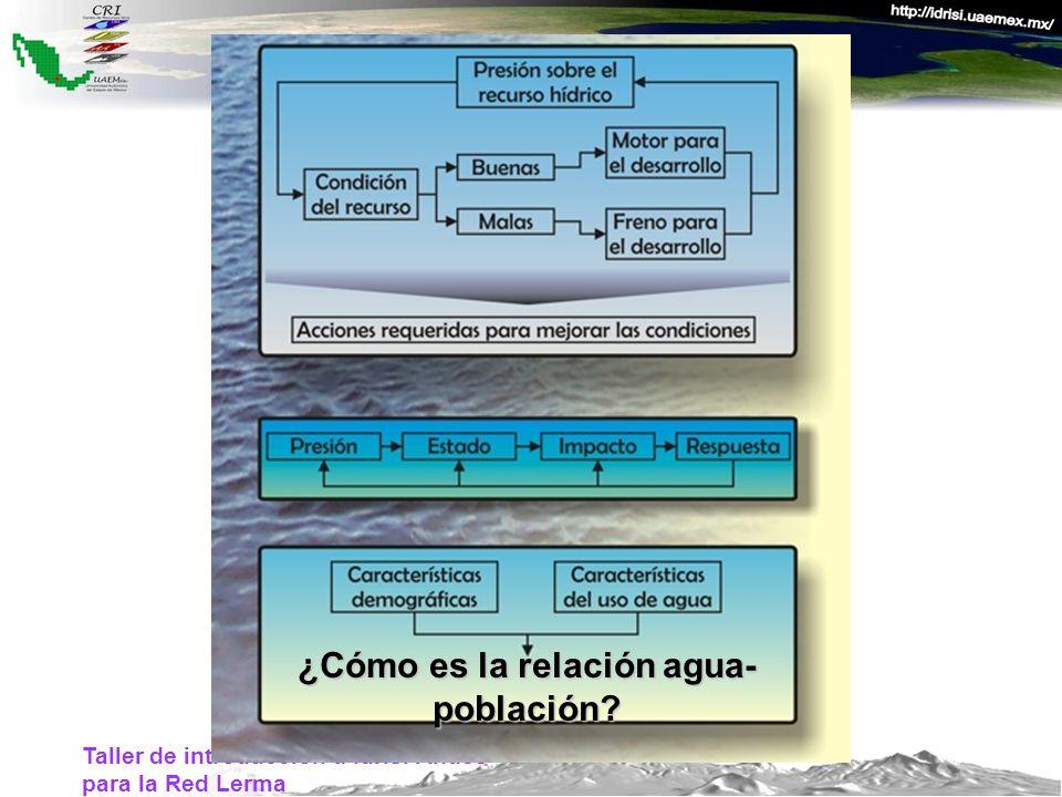 ¿Cómo es la relación agua-población