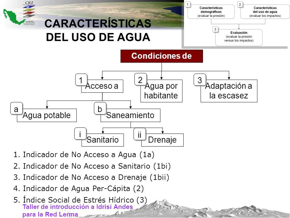 CARACTERÍSTICAS DEL USO DE AGUA