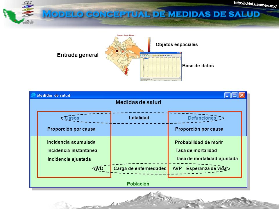 Entrada general Medidas de salud Objetos espaciales Base de datos