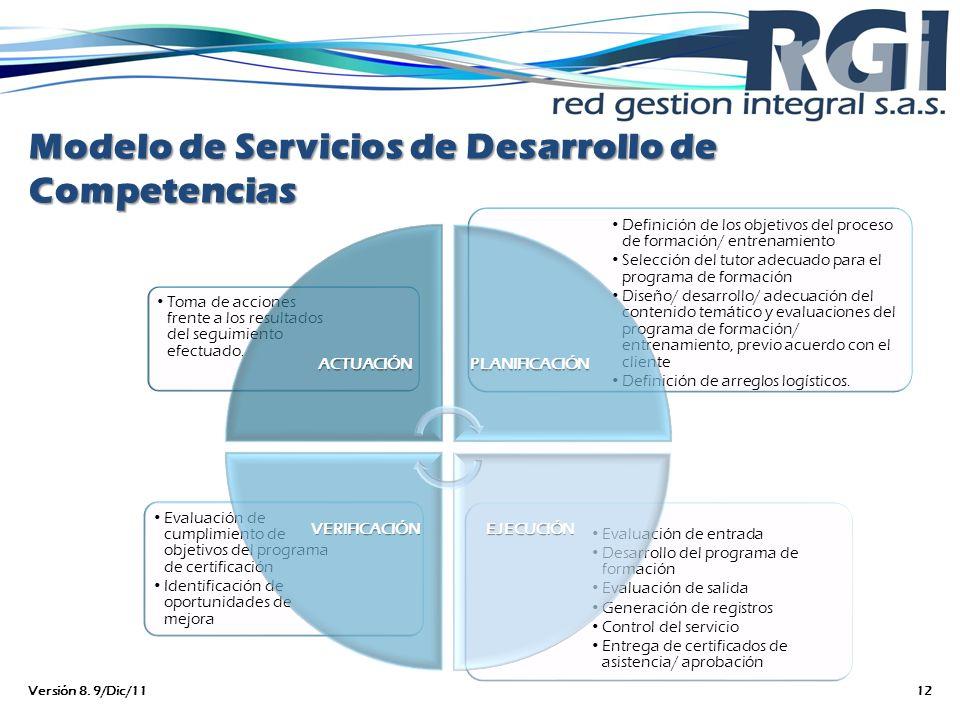 Modelo de Servicios de Desarrollo de Competencias