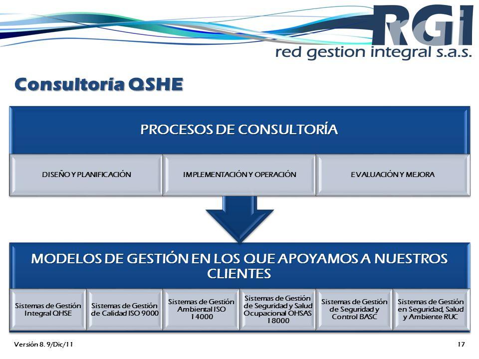 Consultoría QSHE Versión 8. 9/Dic/11 PROCESOS DE CONSULTORÍA