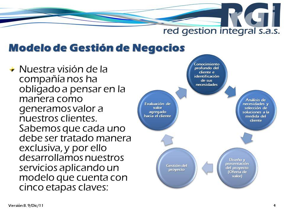 Modelo de Gestión de Negocios