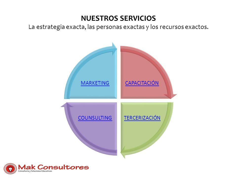 NUESTROS SERVICIOS La estrategia exacta, las personas exactas y los recursos exactos.