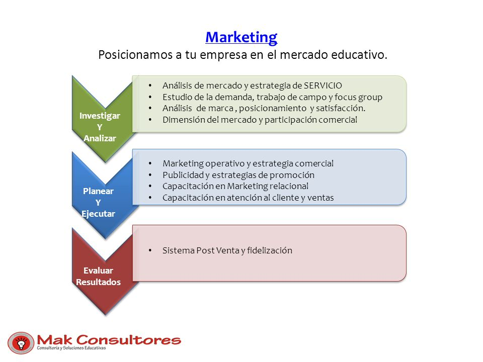 Marketing Posicionamos a tu empresa en el mercado educativo.
