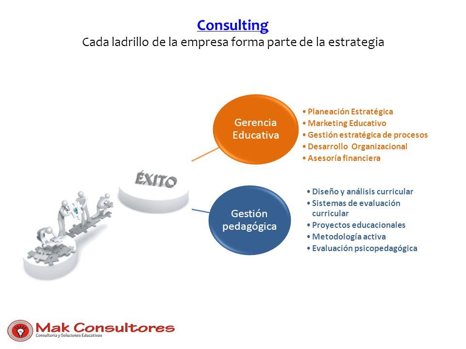 Consulting Cada ladrillo de la empresa forma parte de la estrategia