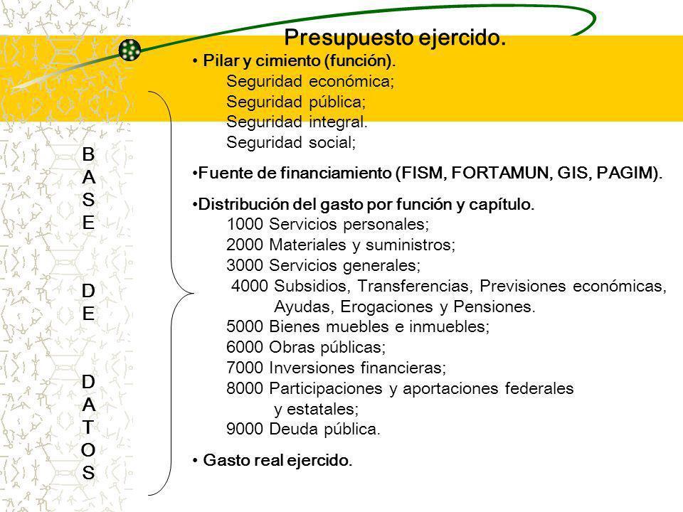 Presupuesto ejercido. B A S E D T O Pilar y cimiento (función).