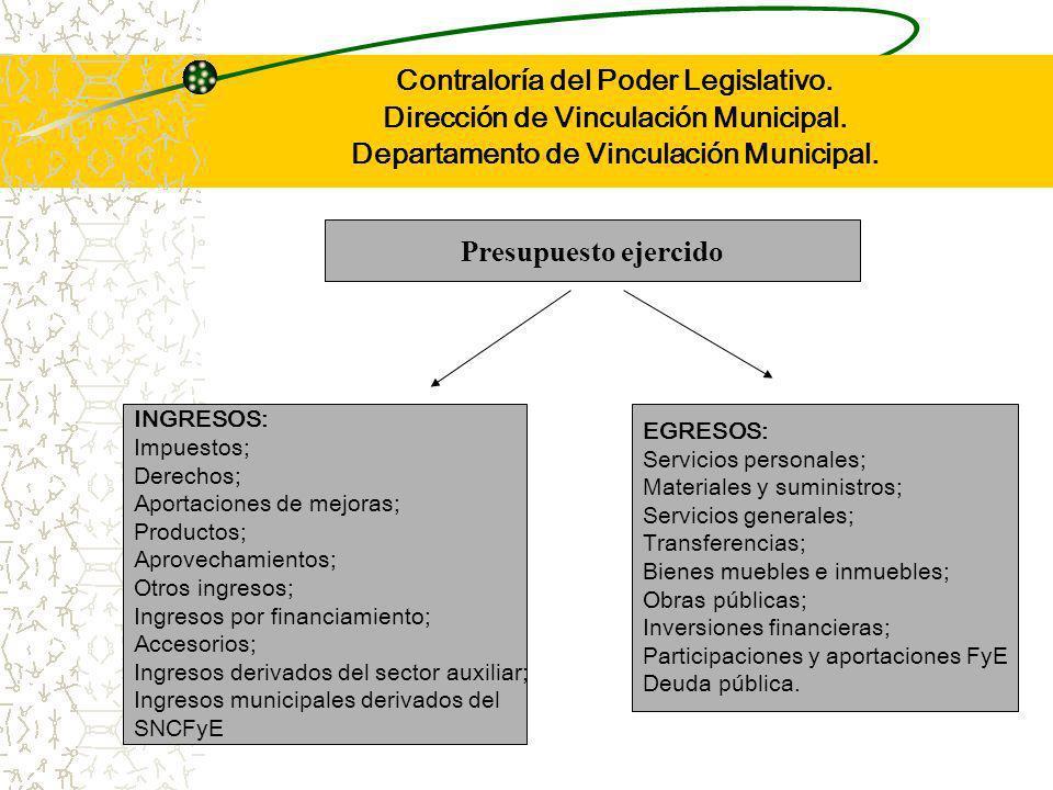 Contraloría del Poder Legislativo. Dirección de Vinculación Municipal.