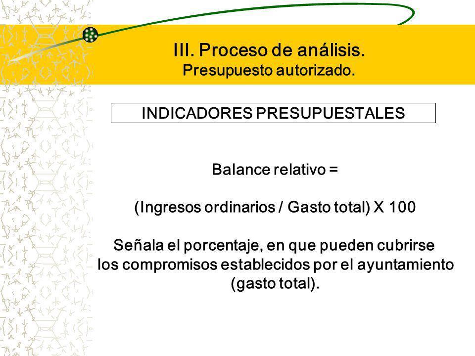 III. Proceso de análisis.