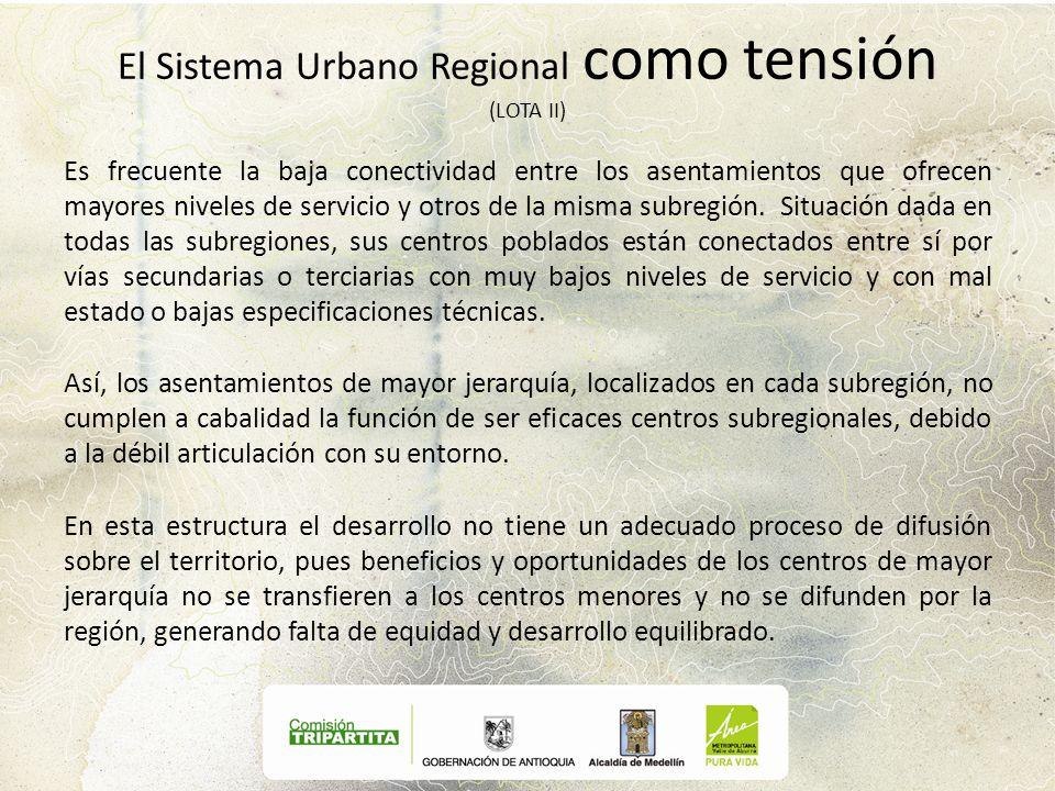 El Sistema Urbano Regional como tensión (LOTA II)