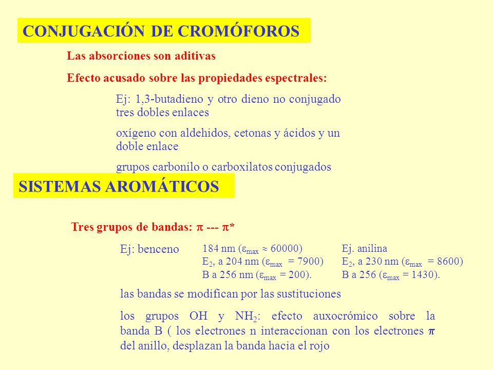 CONJUGACIÓN DE CROMÓFOROS