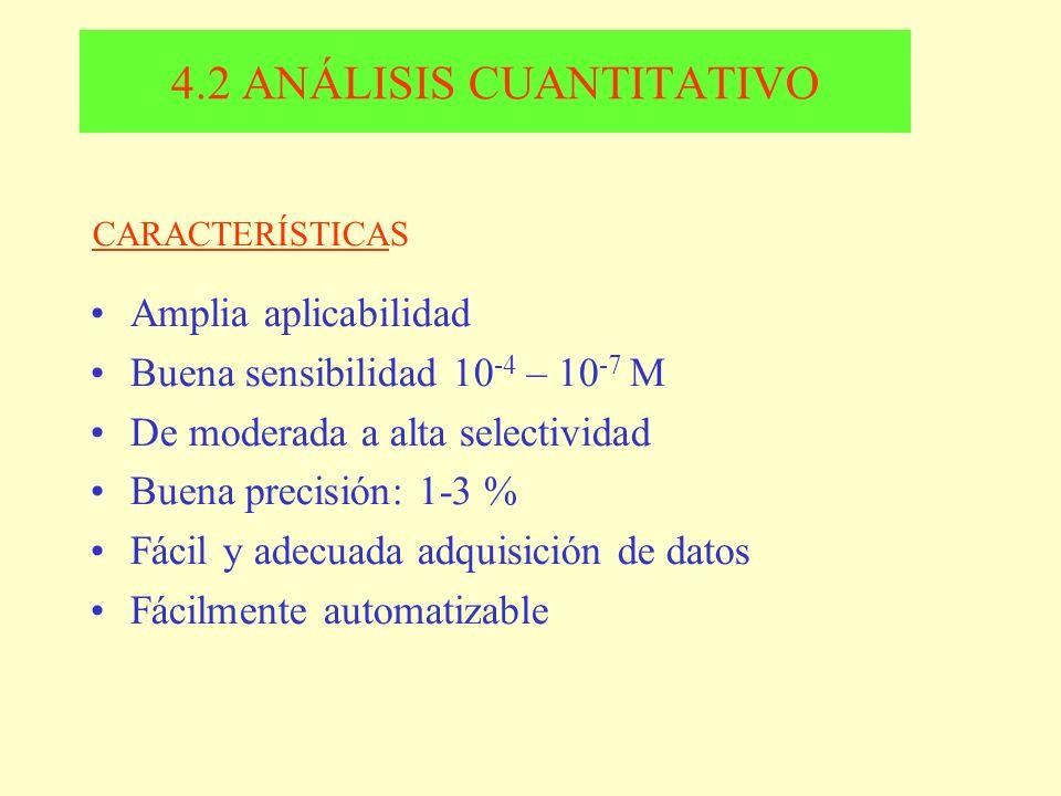 4.2 ANÁLISIS CUANTITATIVO