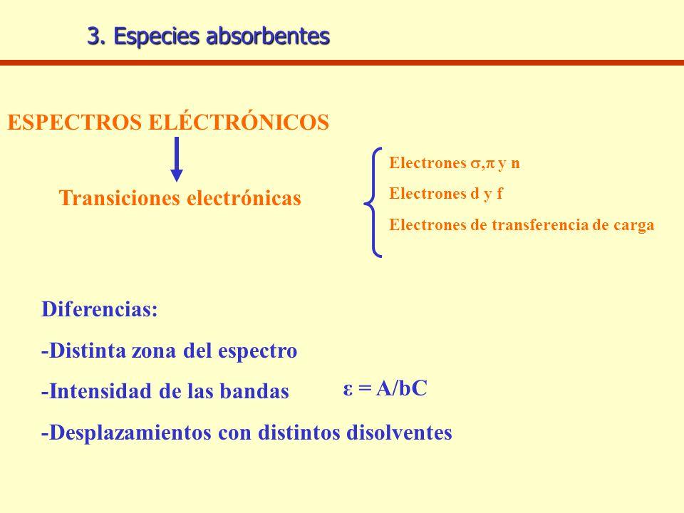 Transiciones electrónicas
