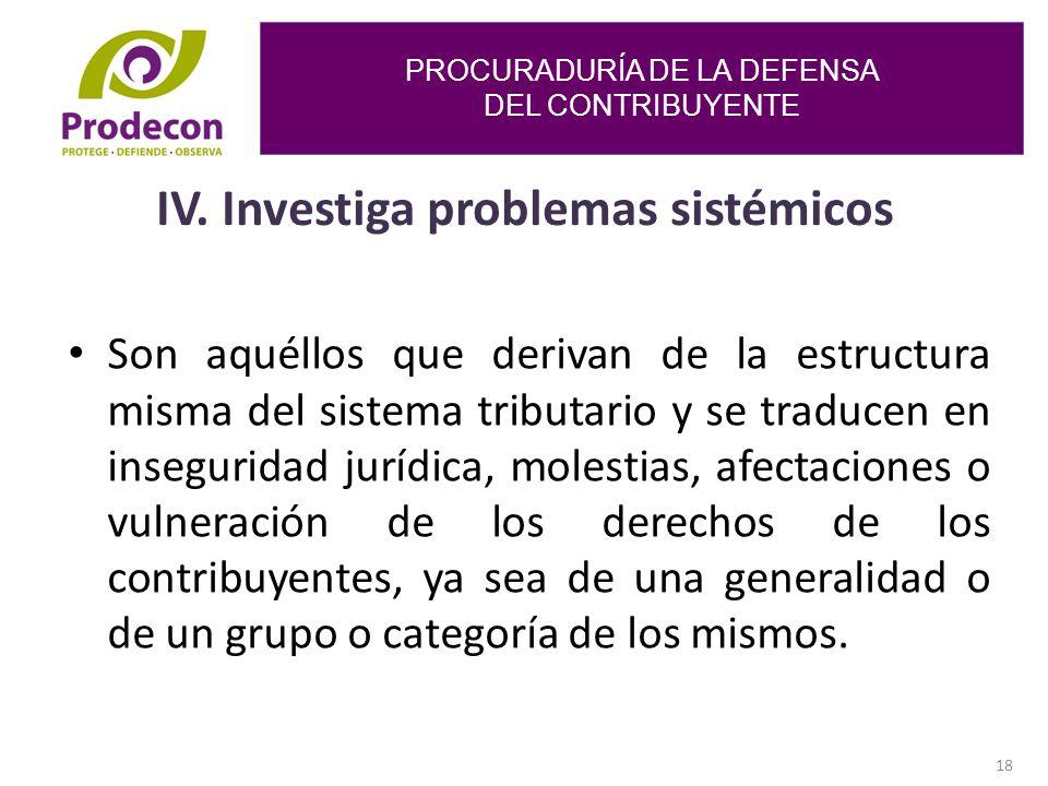 IV. Investiga problemas sistémicos